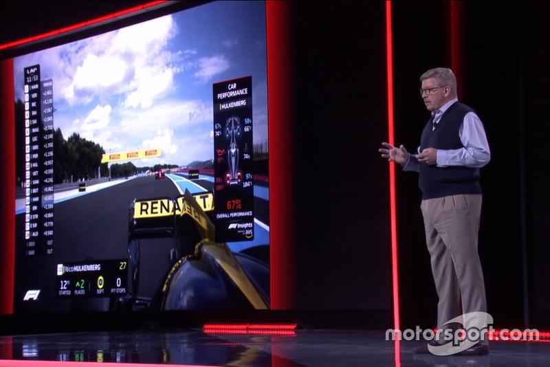 Ross Brawn, Director de Motorsports de la Fórmula 1 habla sobre la F1-TV en 2019