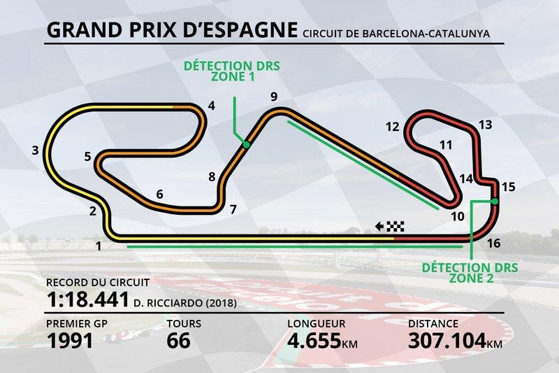GP D'ESPAGNE-Formula 1 Aramco Gran Premio De España 2020 Plan-du-circuit-de-barcelone-1