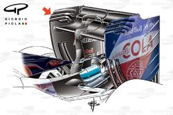 Aileron arrière de la Toro Rosso STR11, à Barcelone