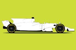 Kuis Formula 1 2017