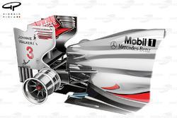 McLaren MP4/26 exhausts design