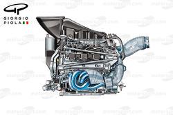 Vue de côté du moteur Honda 2015