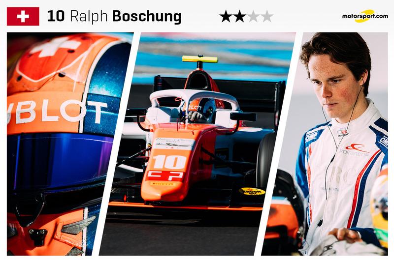 Ralph Boschung - 20 ans