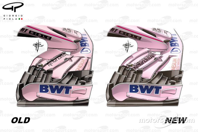 Порівняння старого та нового переднього антикрила Force India VJM10