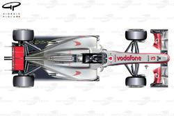DUPLICATE: McLaren MP4-27 top view