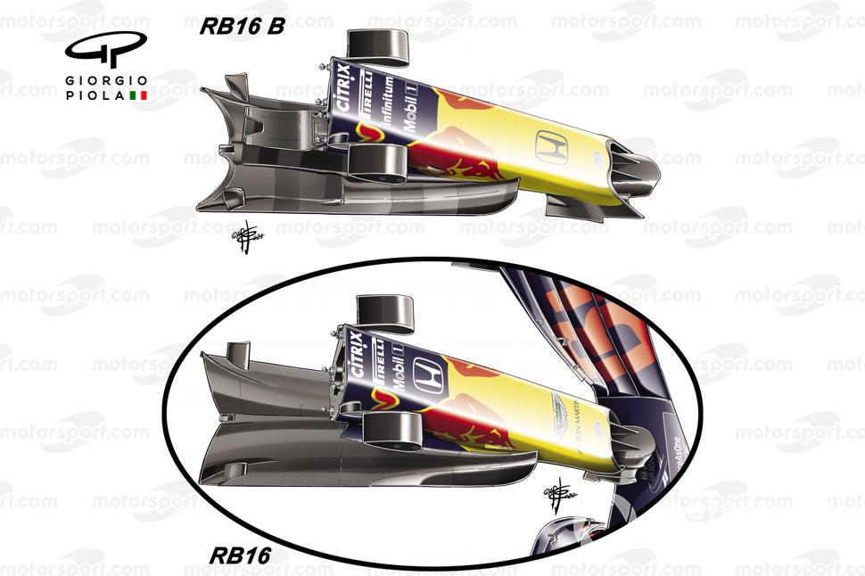 Comparación de la parte delantera del Red Bull Racing RB16B.
