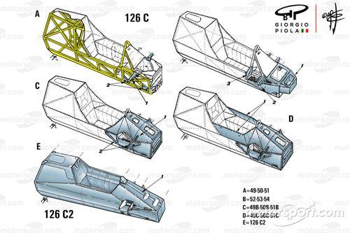 Formel 1 1981