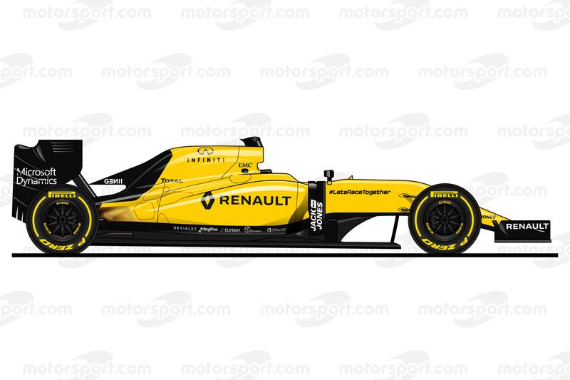 Renault Sport Formula 1 Team