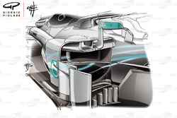 Mercedes F1 AMG W09 side pods Austrian GP