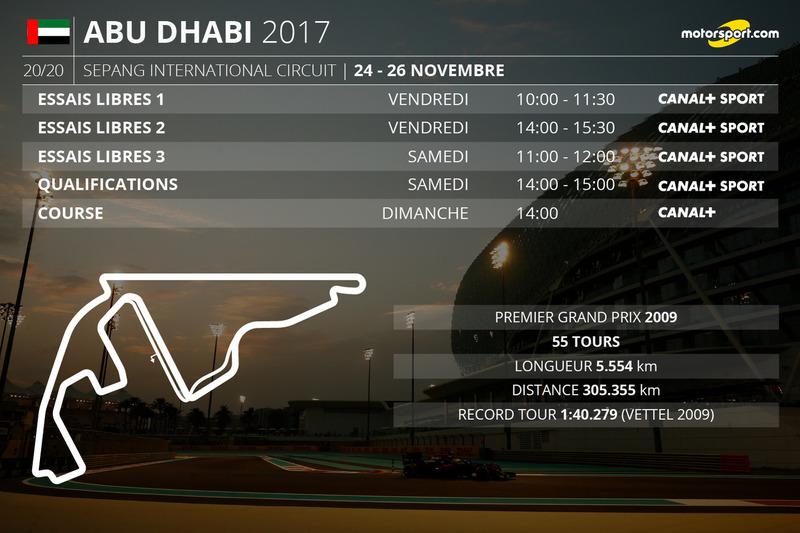 Les horaires du Grand Prix d'Abu Dhabi