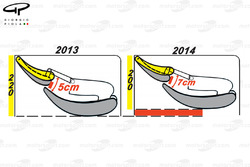 2014 regulations - rear wing box legality, smaller height for 2014 also changes DRS effect