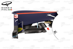 Splitter de la Red Bull RB12