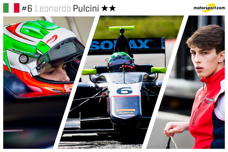 Leonardo Pulcini - 18 ans