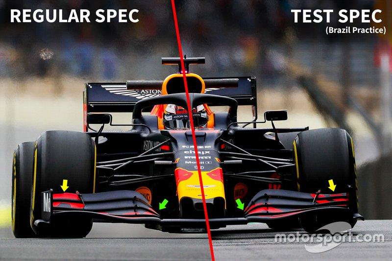 Red Bull voorvleugel analyse