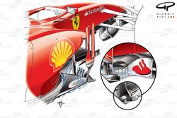 Ferrari F2012 bargeboard serrations