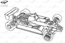 Vue détaillée du châssis de la Williams FW08