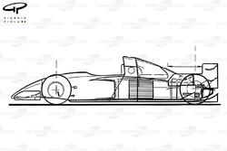 Ferrari 412T2 (647) 1995 schematic view