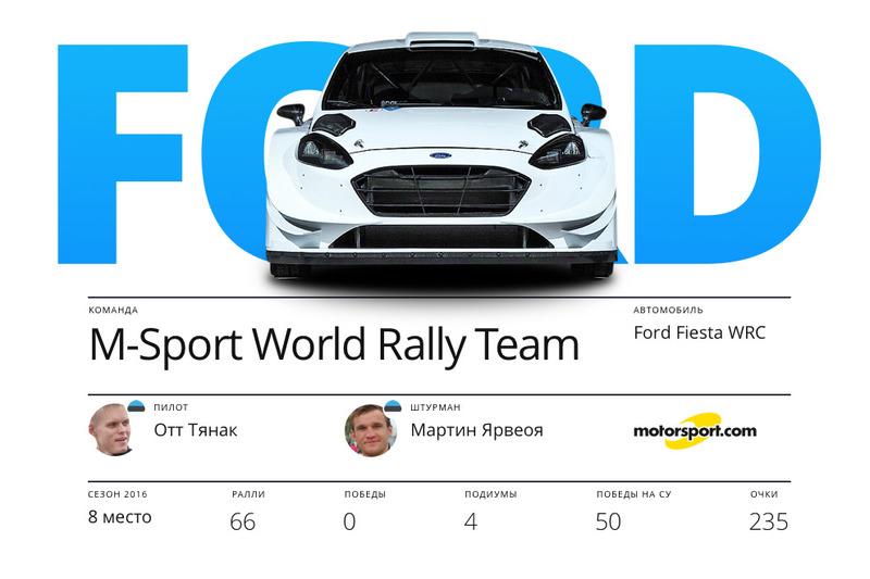 Ford M-Sport, Отт Тянак