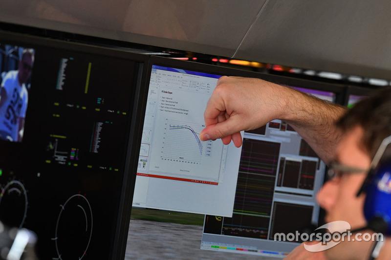 Scuderia Toro Rosso detail