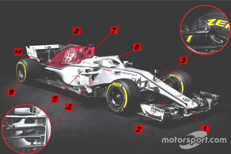 Sauber C37 technische analyse