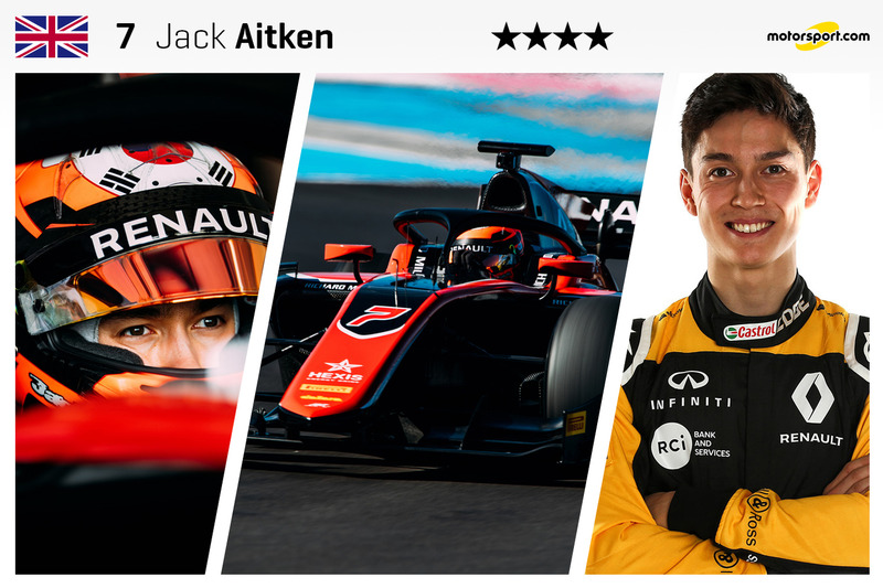 Jack Aitken - 22 ans