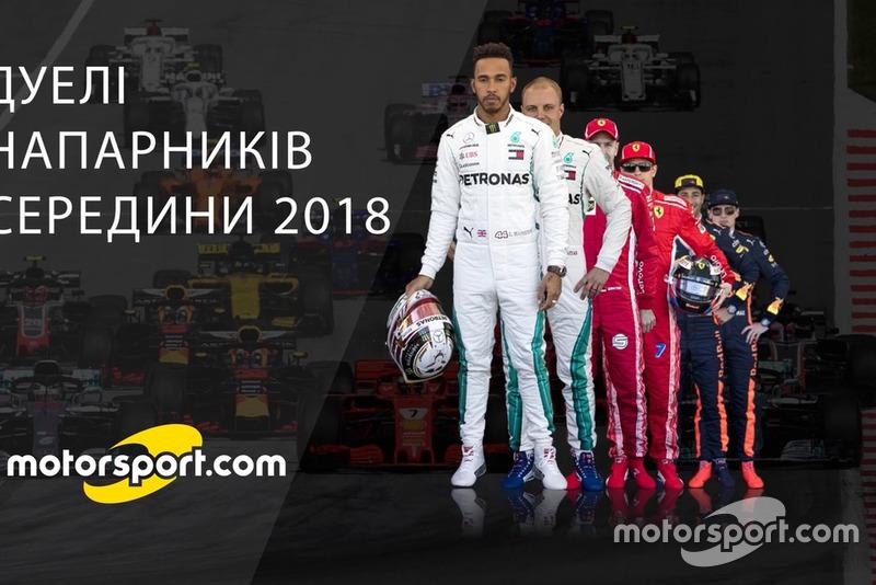 Підсумки першої половини сезону Ф1 2018 року