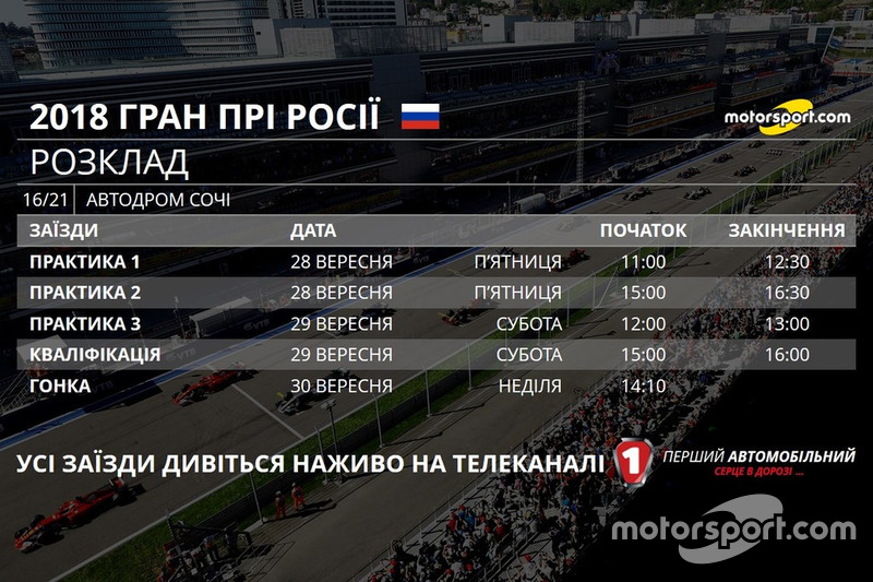 Розклад Гран Прі Росії 2018 року