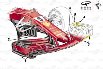 Ferrari SF71H, első szárny