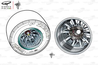 Mercedes W09, cerchio