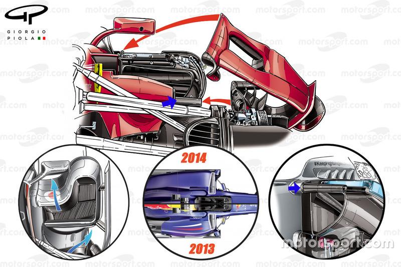 Боковий понтон Ferrari SF70H і зміни регламенту з 2011 року