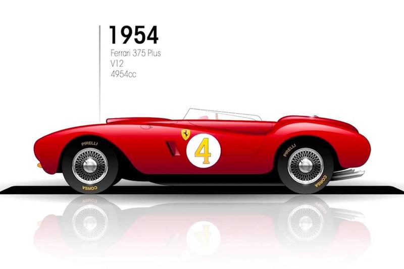 1954: Ferrari 375 Plus