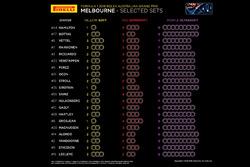 Set di pneumatici Pirelli scelti da ogni pilota