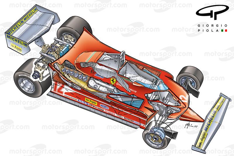 La Ferrari 312T4 de 1979 de Gilles Villeneuve