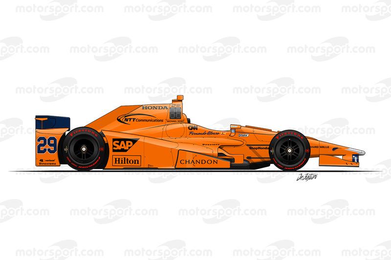 IndyCar Las 32 decoraciones que acompañarán a Alonso