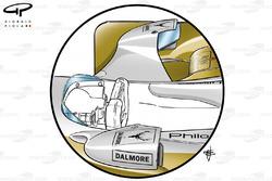 Force India VJM01 2008 mirror detail