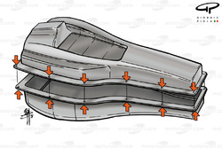 Female chassis mould