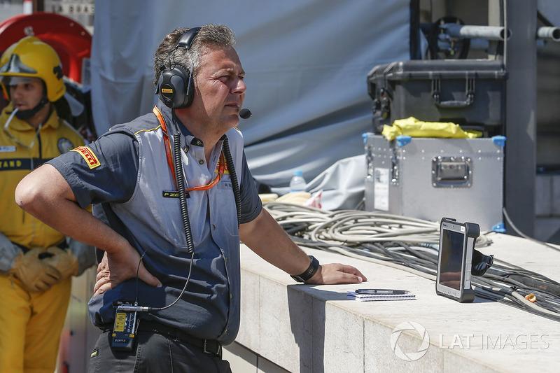 Mario Isola, Pirelli F1