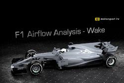 Análisis de flujo de aire de F1