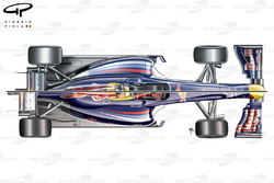 Red Bull RB6 (bottom) compared with RB5 (top)