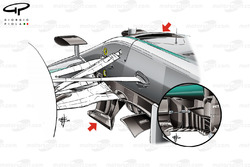 Mercedes F1 W07 turning vanes revised (lower arrow), arched 'S' duct outlet (upper arrow) and bargeboards (inset)