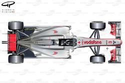 McLaren MP4-27 top view