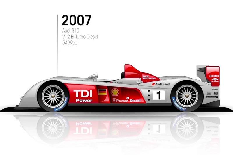 2007: Audi R10