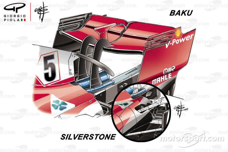Comparación del ala trasera del Ferrari SF71H