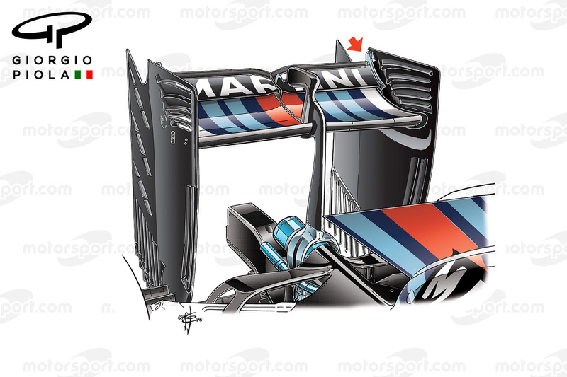 Heckflügel Williams FW38, GP von Italien