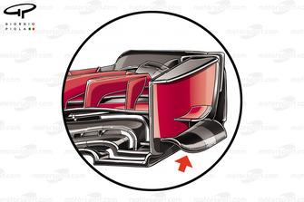 الجناح الأمامي لسيارة فيراري اس.اف71اتش