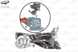 Mercedes F1 W07 gearbox casing (F2004 inset), both use a composite design to allow suspenstion changes without taking gearbox penalties