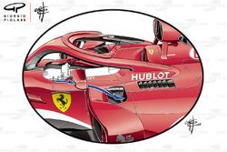Ferrari SF71H side pods, captioned, Australian GP