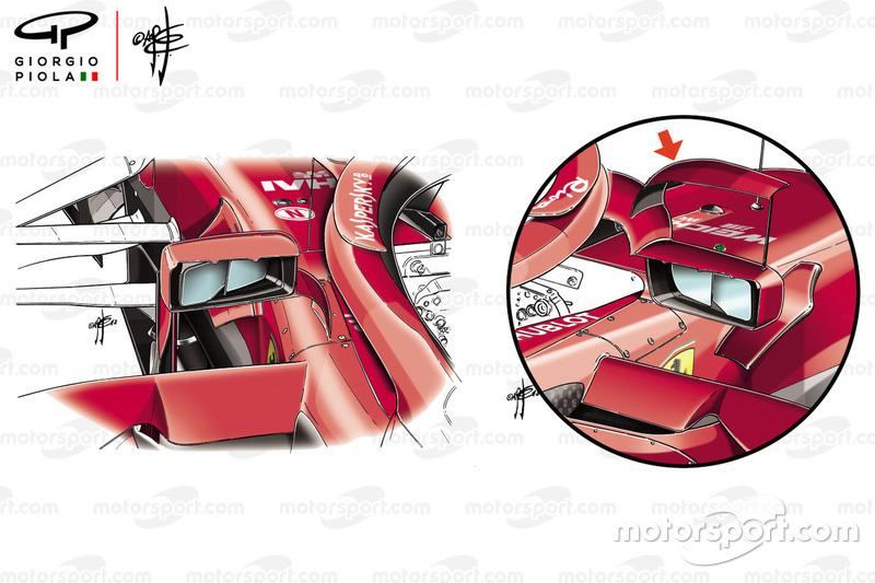 Comparación de los espejos del Ferrari SF71H