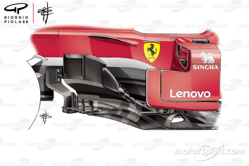 Les déflecteurs de la Ferrari SF71H au GP du Canada