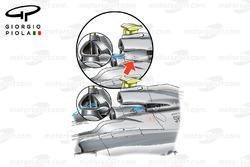 Mercedes MGP W01 air scoop comparison